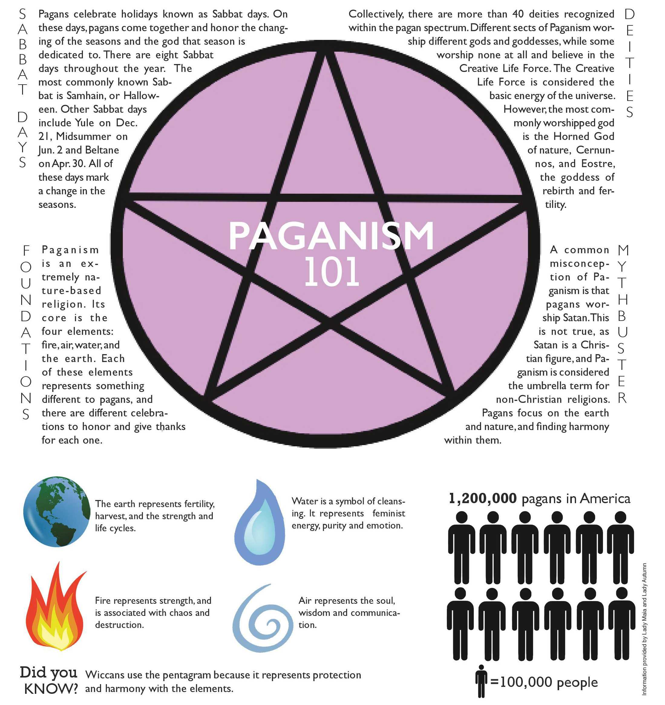 Atlanta pagans give faith new meaning – 3TEN