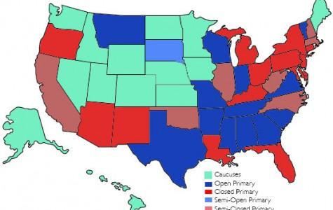 Caucus vs. Primary