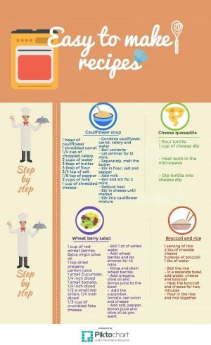 food-story