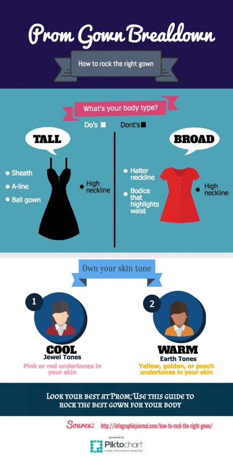 prom-infographic-conflict-copy+copy
