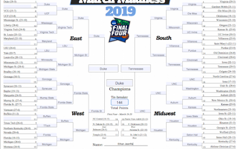 Marvelous March Madness 2019: 3Ten's Predictions – 3TEN