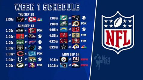 Week 1 kicked off on Sept. 10, with the Sunday games taking place Sept. 13.