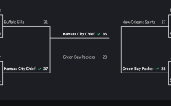 NFL Playoff Predictions 2